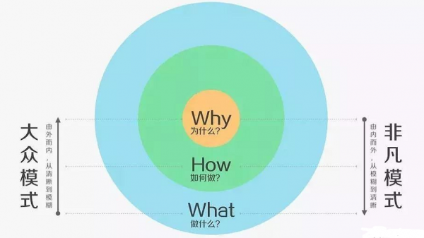 用户增长案例:好色派沙拉如何从0开始做到30万用户?
